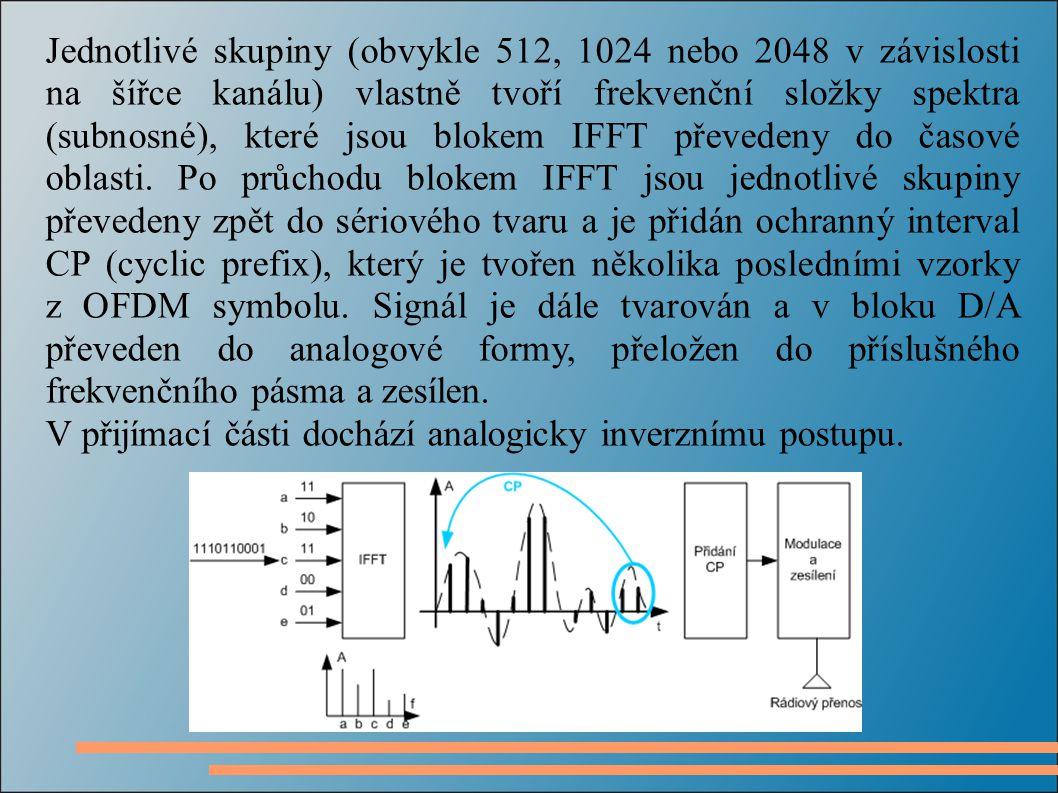 Jednotlivé skupiny (obvykle 512, 1024 nebo 2048 v závislosti na šířce kanálu) vlastně tvoří frekvenční složky spektra (subnosné), které jsou blokem IFFT převedeny do časové oblasti.