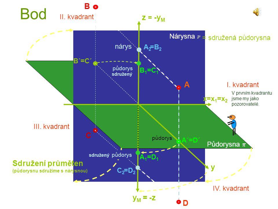 Pravotočivá a levotočivá soustava souřadnic x y z x y z + - Pravotočivá Levotočivá x y z + Pravotočivá Pravotočivá soustava souřadnic Při pohledu shor