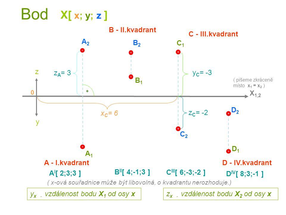 A´=D´ A2A2 A B =B 2 C2C2 =D 2 D C B´=C´ x=x 1 =x 2 y z = -y M y M = -z Sdružení průměten (půdorysnu sdružíme s nárysnou) A 1 =D 1 B 1 =C 1 Bod I. kvad