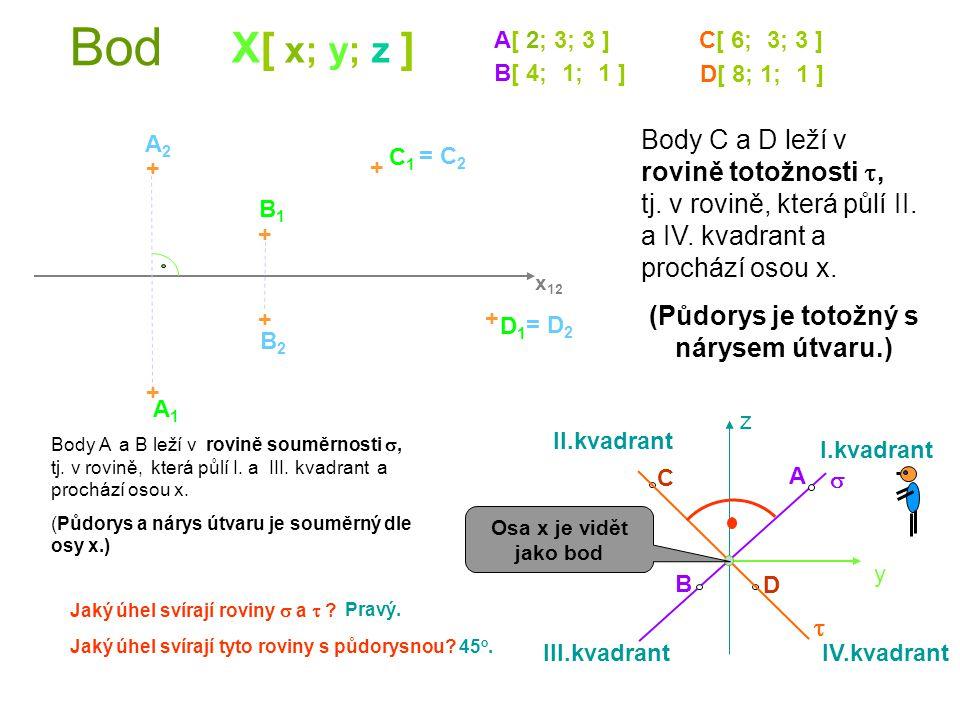Bod + + + + + A1A1 B1B1 C1C1 A2A2 B2B2 + C2C2 + D1D1 D2D2 + X[ x; y; z ]X[ x; y; z ] Vzájemná poloha bodů A, B, C, D se změnou umístění osy x nemění,