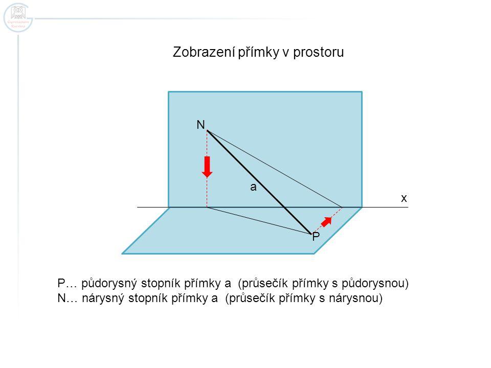 x Zobrazení přímky v prostoru N P a P… půdorysný stopník přímky a (průsečík přímky s půdorysnou) N… nárysný stopník přímky a (průsečík přímky s nárysn