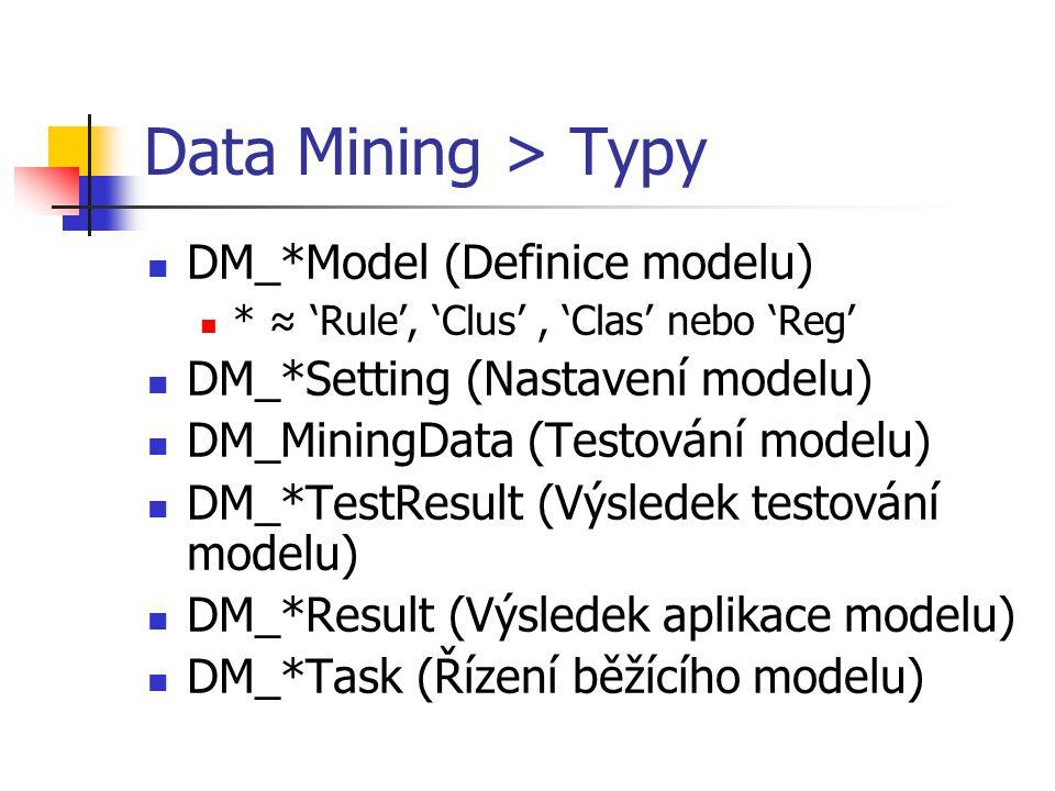 Data Mining > Typy DM_*Model (Definice modelu) * ≈ 'Rule', 'Clus', 'Clas' nebo 'Reg' DM_*Setting (Nastavení modelu) DM_MiningData (Testování modelu) D