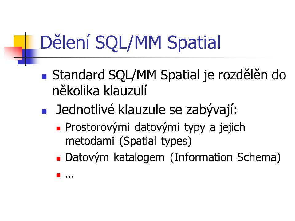 Dělení SQL/MM Spatial Standard SQL/MM Spatial je rozdělěn do několika klauzulí Jednotlivé klauzule se zabývají: Prostorovými datovými typy a jejich me
