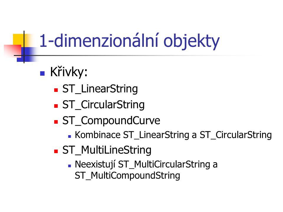 1-dimenzionální objekty Křivky: ST_LinearString ST_CircularString ST_CompoundCurve Kombinace ST_LinearString a ST_CircularString ST_MultiLineString Ne