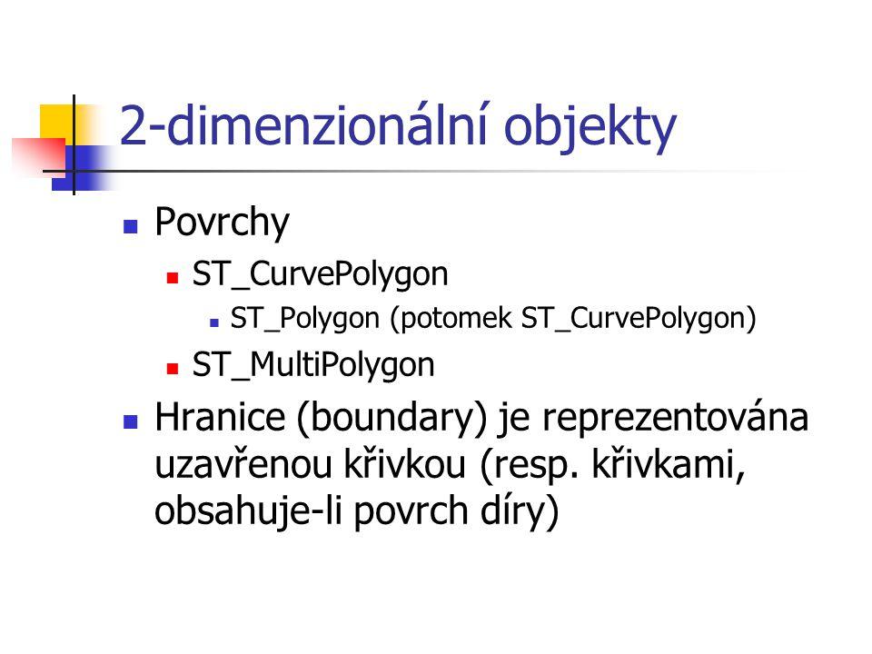 2-dimenzionální objekty Povrchy ST_CurvePolygon ST_Polygon (potomek ST_CurvePolygon) ST_MultiPolygon Hranice (boundary) je reprezentována uzavřenou kř