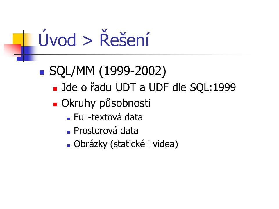 Vznik SQL/MM (1999) SQL/MM: Part 1: Framework Part 2: Full-text Part 3: Spatial Part 5: Still images Part 6: Data mining