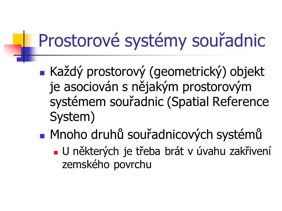 Prostorové systémy souřadnic Každý prostorový (geometrický) objekt je asociován s nějakým prostorovým systémem souřadnic (Spatial Reference System) Mn