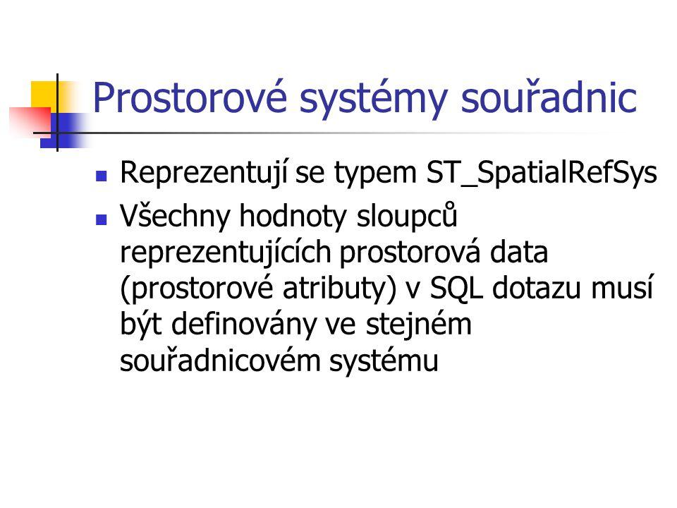 Prostorové systémy souřadnic Reprezentují se typem ST_SpatialRefSys Všechny hodnoty sloupců reprezentujících prostorová data (prostorové atributy) v S