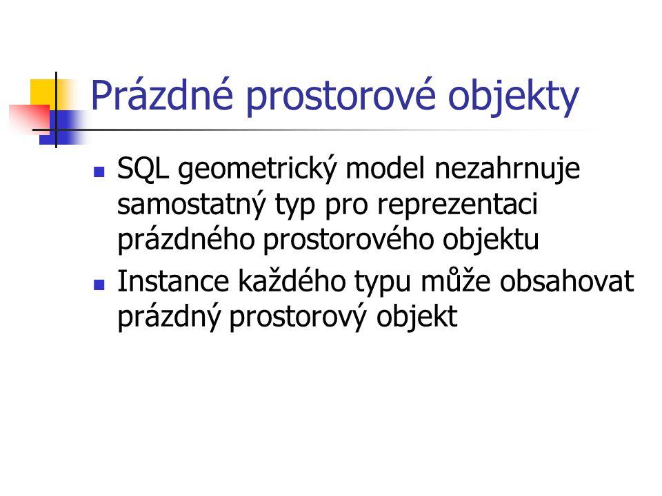 Prázdné prostorové objekty SQL geometrický model nezahrnuje samostatný typ pro reprezentaci prázdného prostorového objektu Instance každého typu může
