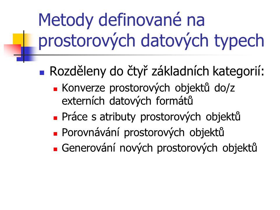 Metody definované na prostorových datových typech Rozděleny do čtyř základních kategorií: Konverze prostorových objektů do/z externích datových formát