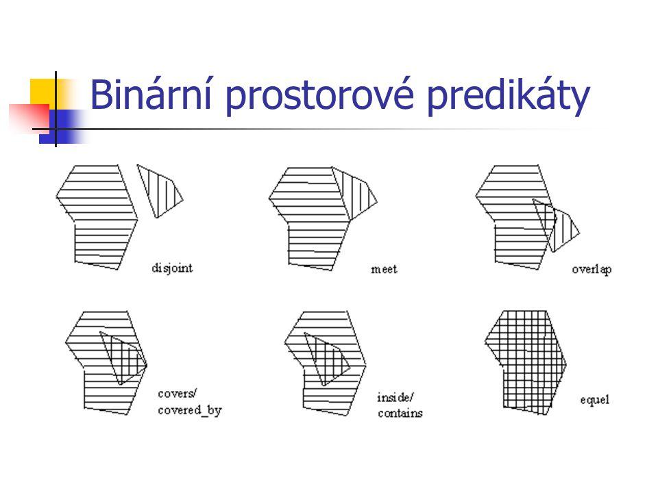 Binární prostorové predikáty