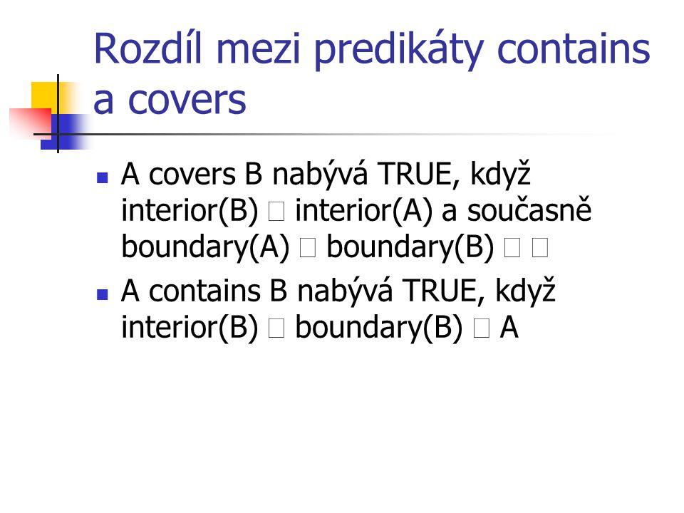 Rozdíl mezi predikáty contains a covers A covers B nabývá TRUE, když interior(B)  interior(A) a současně boundary(A)  boundary(B)   A contains B n