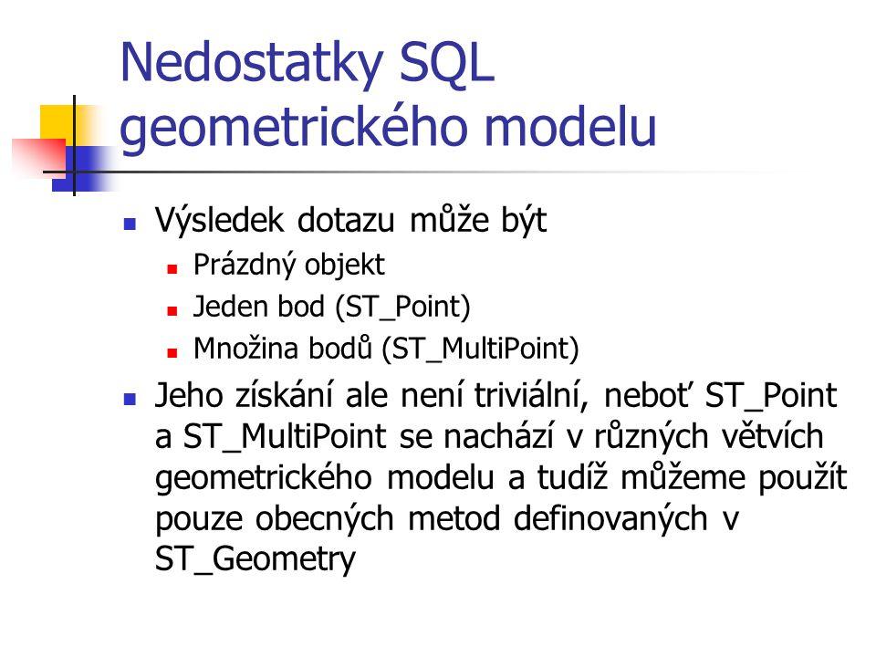 Nedostatky SQL geometrického modelu Výsledek dotazu může být Prázdný objekt Jeden bod (ST_Point) Množina bodů (ST_MultiPoint) Jeho získání ale není tr