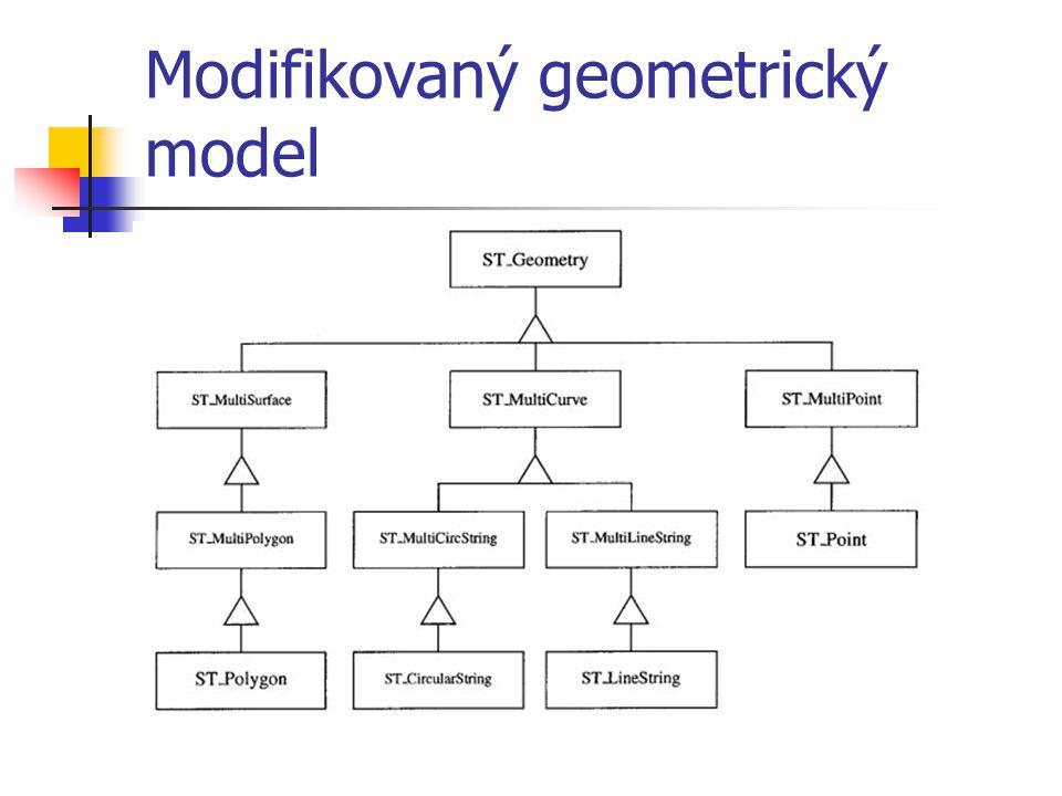Modifikovaný geometrický model