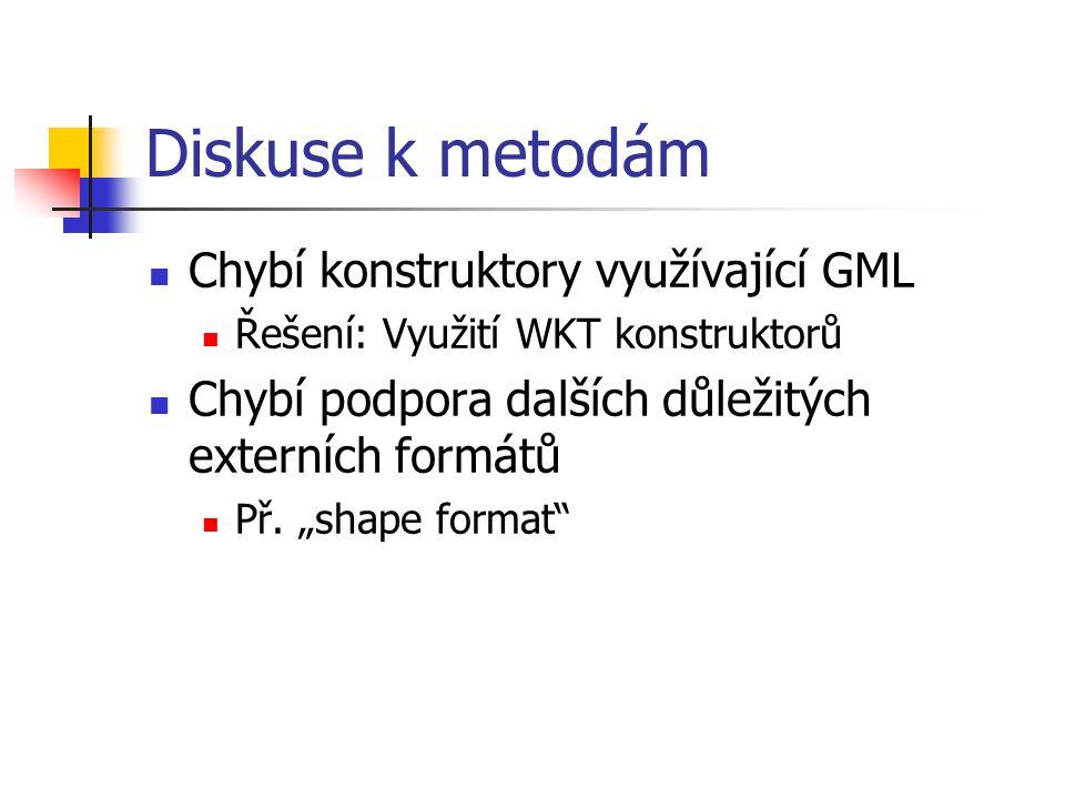 """Diskuse k metodám Chybí konstruktory využívající GML Řešení: Využití WKT konstruktorů Chybí podpora dalších důležitých externích formátů Př. """"shape fo"""