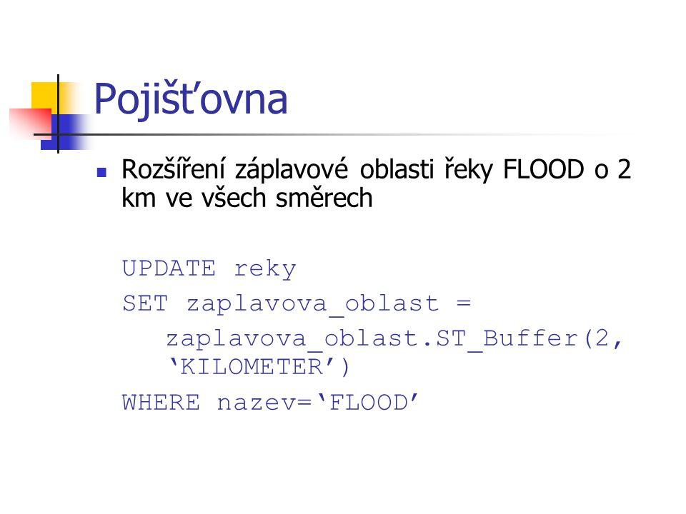 Pojišťovna Rozšíření záplavové oblasti řeky FLOOD o 2 km ve všech směrech UPDATE reky SET zaplavova_oblast = zaplavova_oblast.ST_Buffer(2, 'KILOMETER'