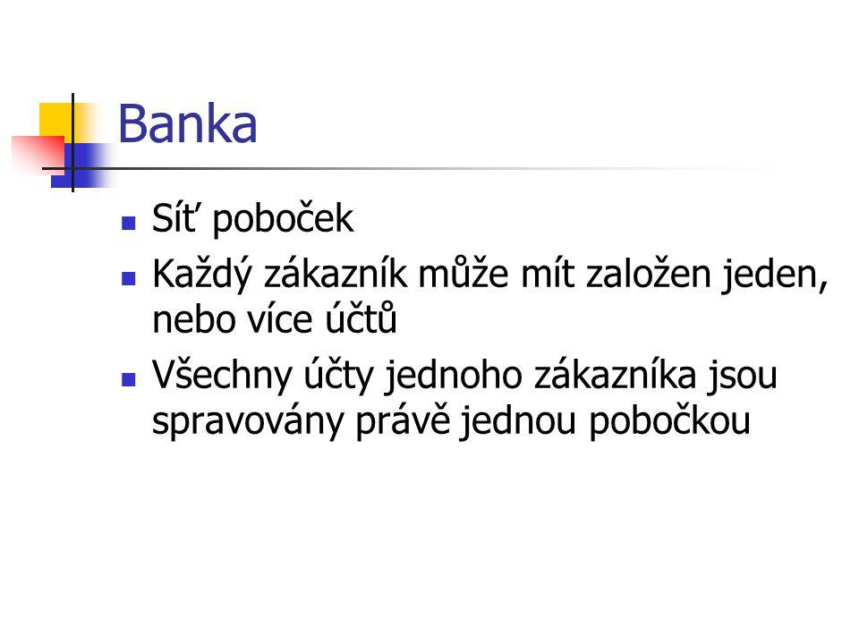 Banka Síť poboček Každý zákazník může mít založen jeden, nebo více účtů Všechny účty jednoho zákazníka jsou spravovány právě jednou pobočkou