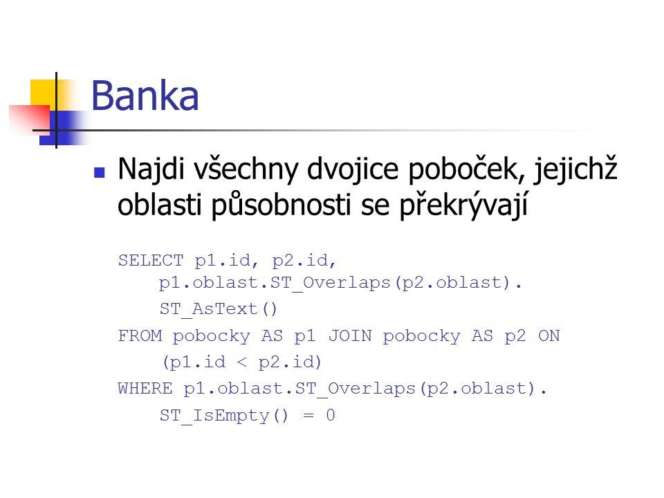 Banka Najdi všechny dvojice poboček, jejichž oblasti působnosti se překrývají SELECT p1.id, p2.id, p1.oblast.ST_Overlaps(p2.oblast). ST_AsText() FROM