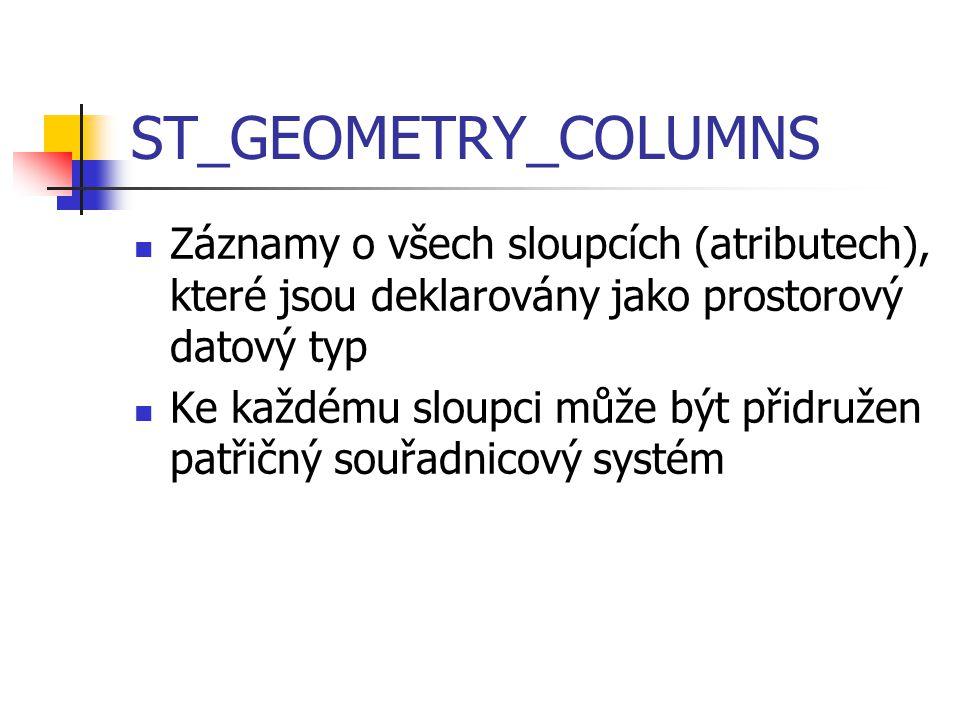ST_GEOMETRY_COLUMNS Záznamy o všech sloupcích (atributech), které jsou deklarovány jako prostorový datový typ Ke každému sloupci může být přidružen pa