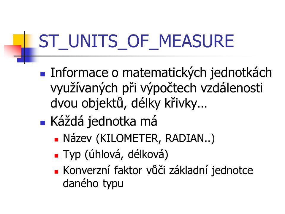 ST_UNITS_OF_MEASURE Informace o matematických jednotkách využívaných při výpočtech vzdálenosti dvou objektů, délky křivky… Káždá jednotka má Název (KI