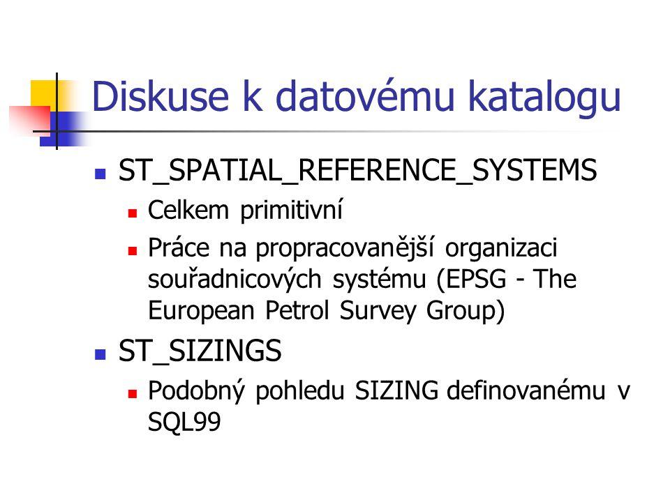 Diskuse k datovému katalogu ST_SPATIAL_REFERENCE_SYSTEMS Celkem primitivní Práce na propracovanější organizaci souřadnicových systému (EPSG - The Euro