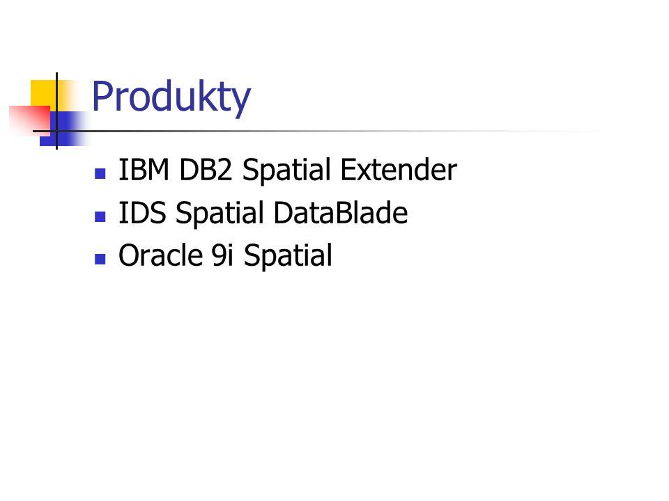 Produkty IBM DB2 Spatial Extender IDS Spatial DataBlade Oracle 9i Spatial