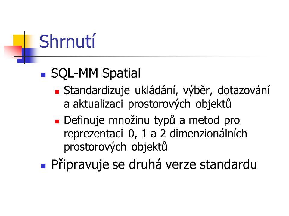 Shrnutí SQL-MM Spatial Standardizuje ukládání, výběr, dotazování a aktualizaci prostorových objektů Definuje množinu typů a metod pro reprezentaci 0,