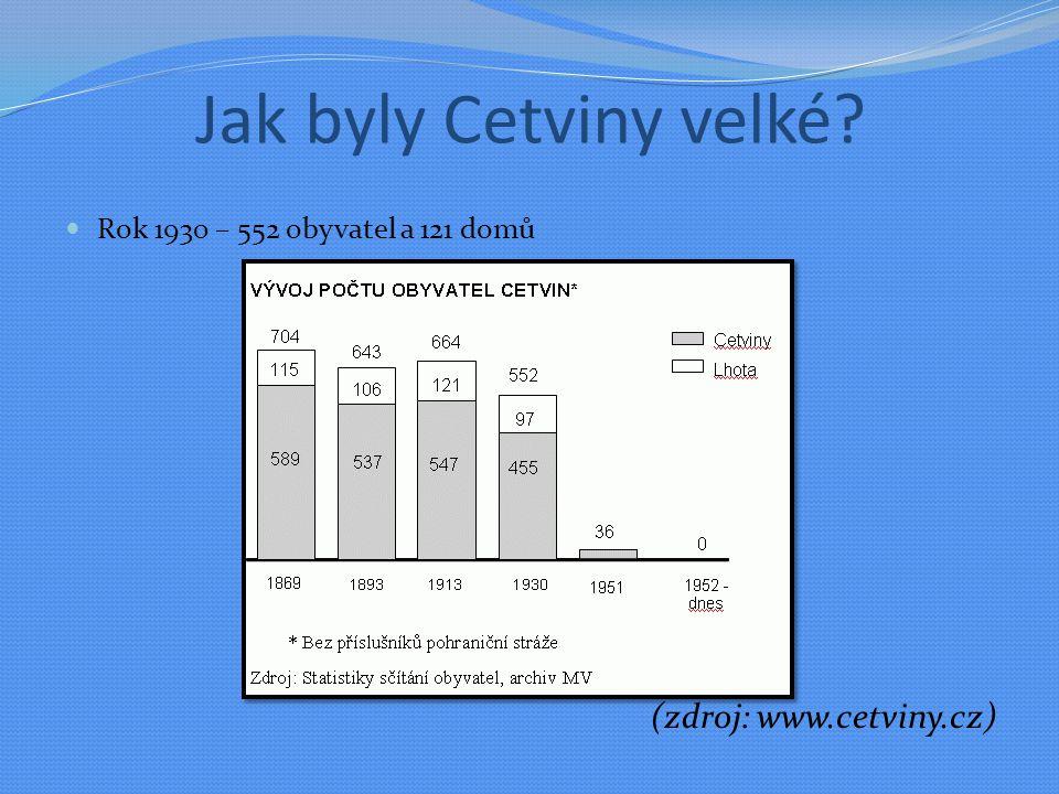 Jak byly Cetviny velké? Rok 1930 – 552 obyvatel a 121 domů (zdroj: www.cetviny.cz)