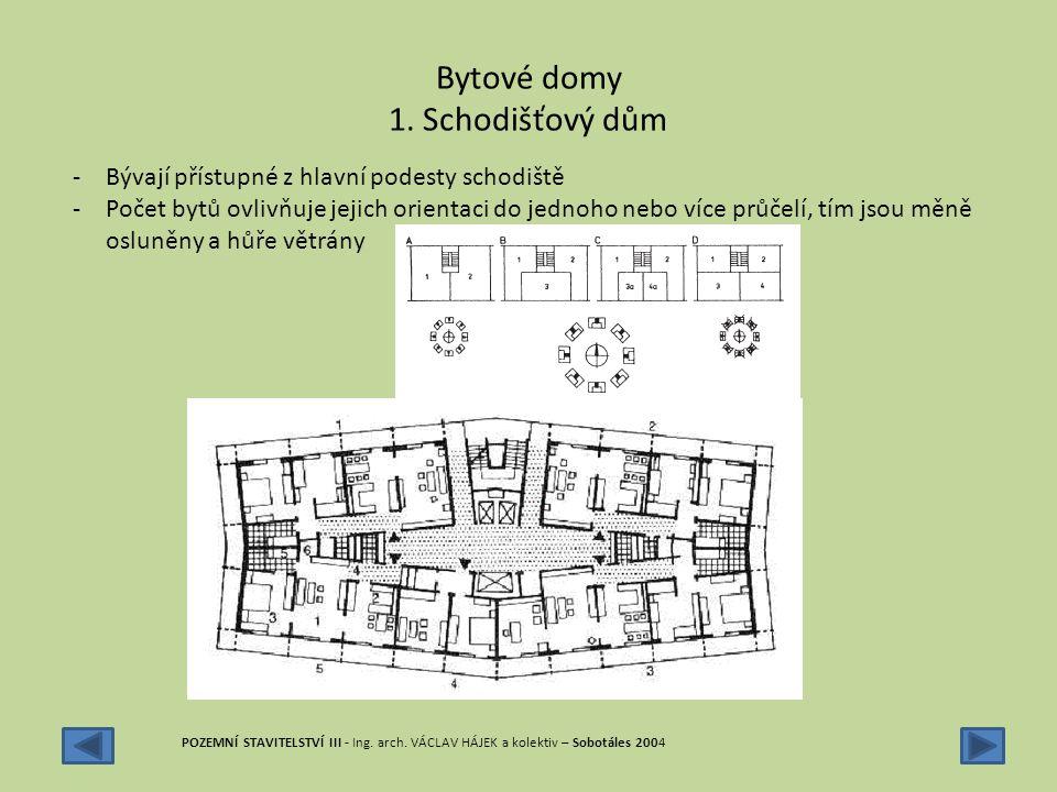Bytové domy 1. Schodišťový dům -Bývají přístupné z hlavní podesty schodiště -Počet bytů ovlivňuje jejich orientaci do jednoho nebo více průčelí, tím j
