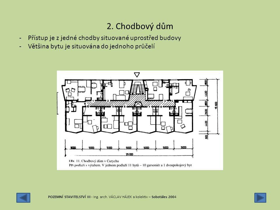 2. Chodbový dům -Přístup je z jedné chodby situované uprostřed budovy -Většina bytu je situována do jednoho průčelí POZEMNÍ STAVITELSTVÍ III - Ing. ar