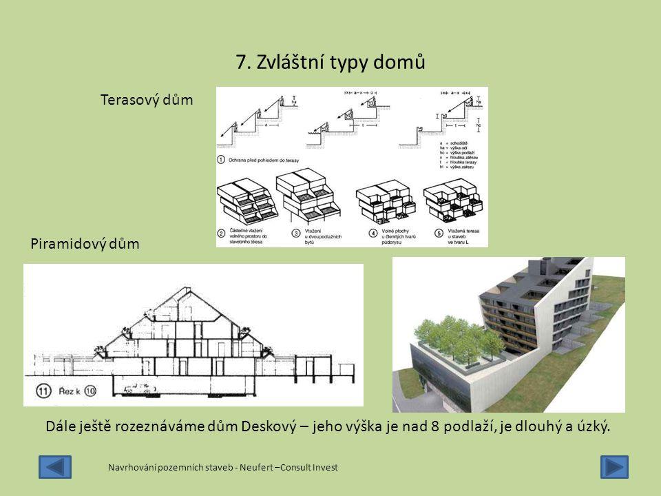 7. Zvláštní typy domů Terasový dům Piramidový dům Navrhování pozemních staveb - Neufert –Consult Invest Dále ještě rozeznáváme dům Deskový – jeho výšk