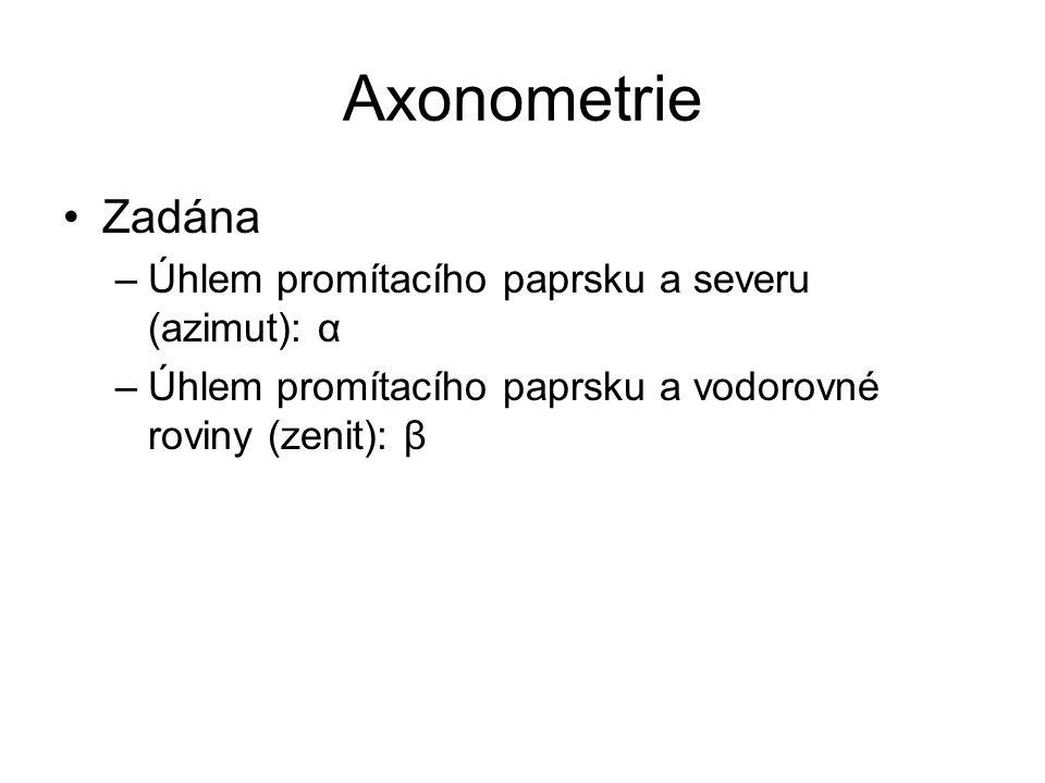 Axonometrie Zadána –Úhlem promítacího paprsku a severu (azimut): α –Úhlem promítacího paprsku a vodorovné roviny (zenit): β