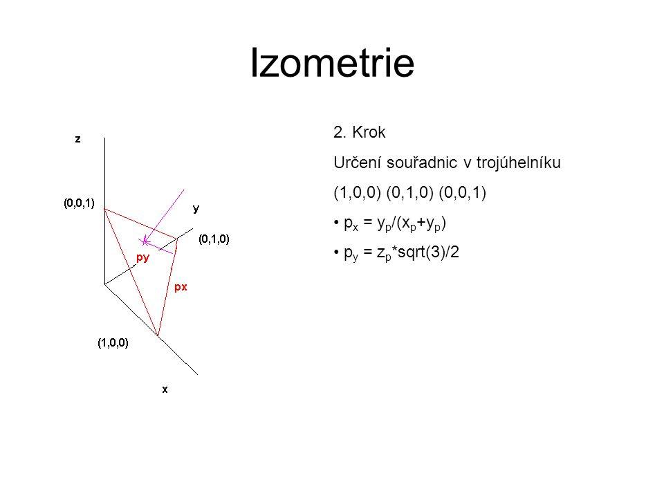 Izometrie 2. Krok Určení souřadnic v trojúhelníku (1,0,0) (0,1,0) (0,0,1) p x = y p /(x p +y p ) p y = z p *sqrt(3)/2