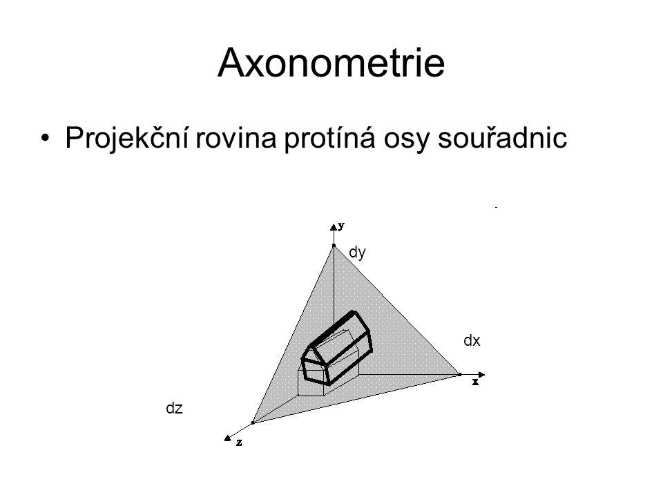 Dimetrie Promítací trojúhelník je rovnoramenný
