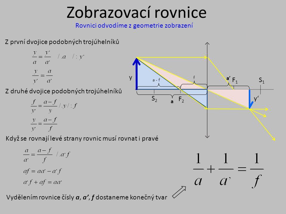 S1S1 F1F1 F2F2 S2S2 y y' a a'a' a - f f Zobrazovací rovnice Rovnici odvodíme z geometrie zobrazení Z první dvojice podobných trojúhelníků Z druhé dvoj
