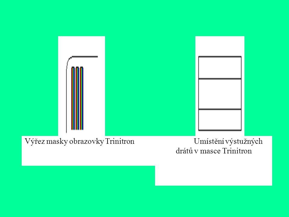 u monitorů: natažením dvou vodorovných drátů (cca v jedné třetině a dvou třetinách výšky obrazovky) přes obrazovku. Tyto dráty jsou potom bohužel na o