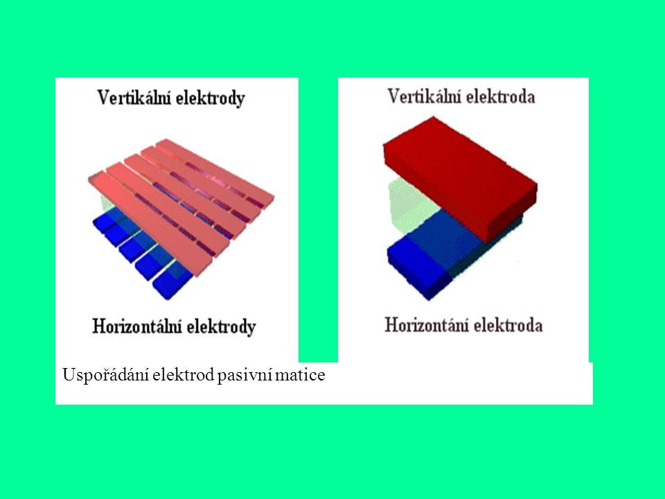 Pasivní LCD displeje Pasivní LCD displeje jsou založeny na bázi pasivní matice (passive matrix), která pro adresování jednotlivých obrazových bodů pou