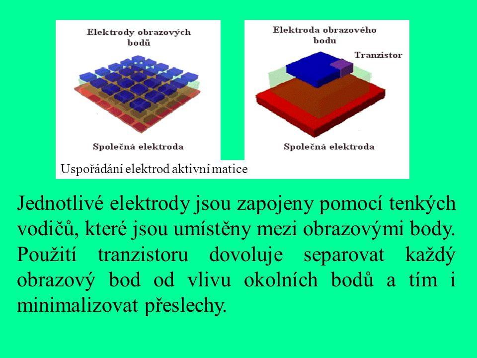 Každý obrazový bod je vybaven miniaturním tranzistorem (přesněji řečeno u barevného aktivního displeje je nutné, aby každý obrazový bod byl realizován