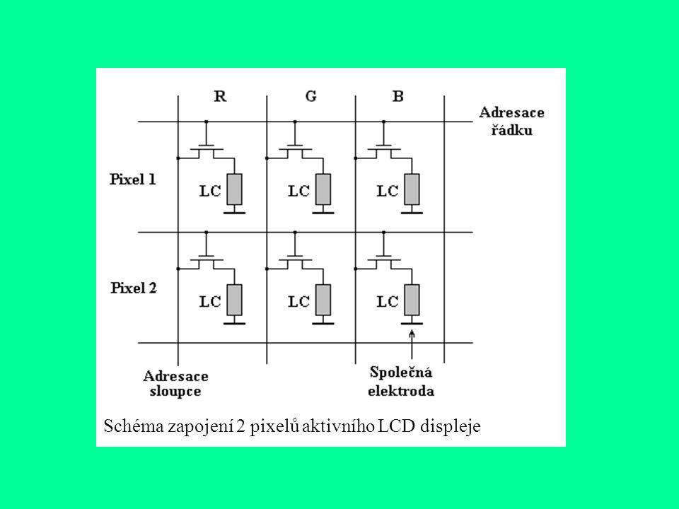 Uvedený mechanismus adresace dovoluje i použití kapalných krystalů, které se ve spojení s elektrodami chovají jako kondenzátor (uchovávají si jistý el