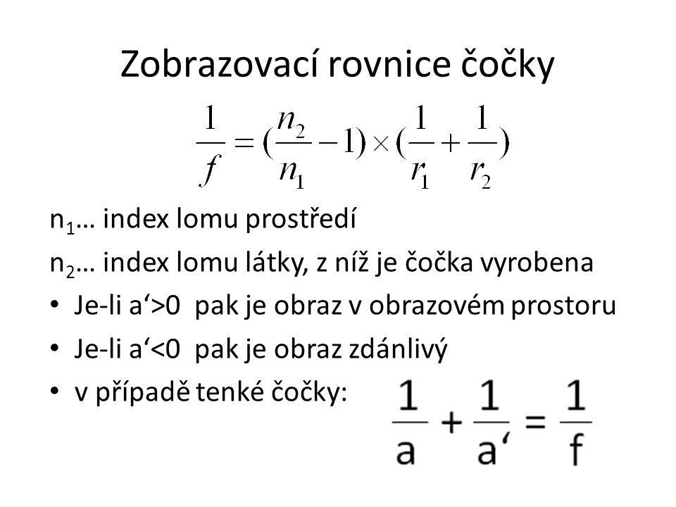 Zobrazovací rovnice čočky n 1 … index lomu prostředí n 2 … index lomu látky, z níž je čočka vyrobena Je-li a'>0 pak je obraz v obrazovém prostoru Je-l