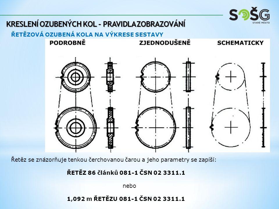 KRESLENÍ OZUBENÝCH KOL - PRAVIDLA ZOBRAZOVÁNÍ ŘETĚZOVÁ OZUBENÁ KOLA NA VÝKRESE SESTAVY Řetěz se znázorňuje tenkou čerchovanou čarou a jeho parametry s
