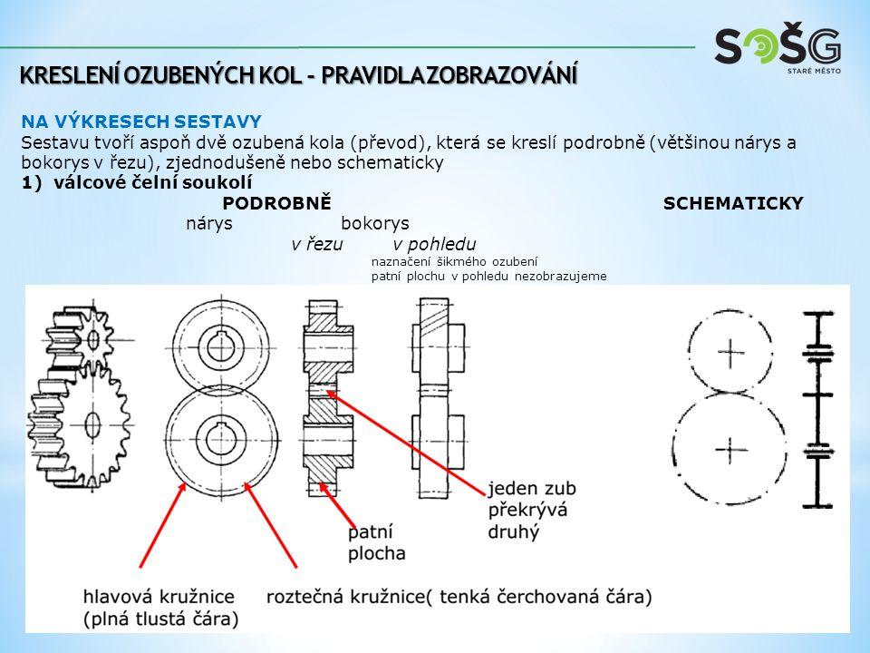 NA VÝKRESECH SESTAVY Sestavu tvoří aspoň dvě ozubená kola (převod), která se kreslí podrobně (většinou nárys a bokorys v řezu), zjednodušeně nebo sche
