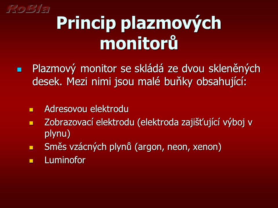 Princip plazmových monitorů Při přivedení střídavého napětí na zobrazovací elektrodu a napětí na adresovou elektrodu, vznikne výboj, který ionizuje plyn a vznikne plasma.