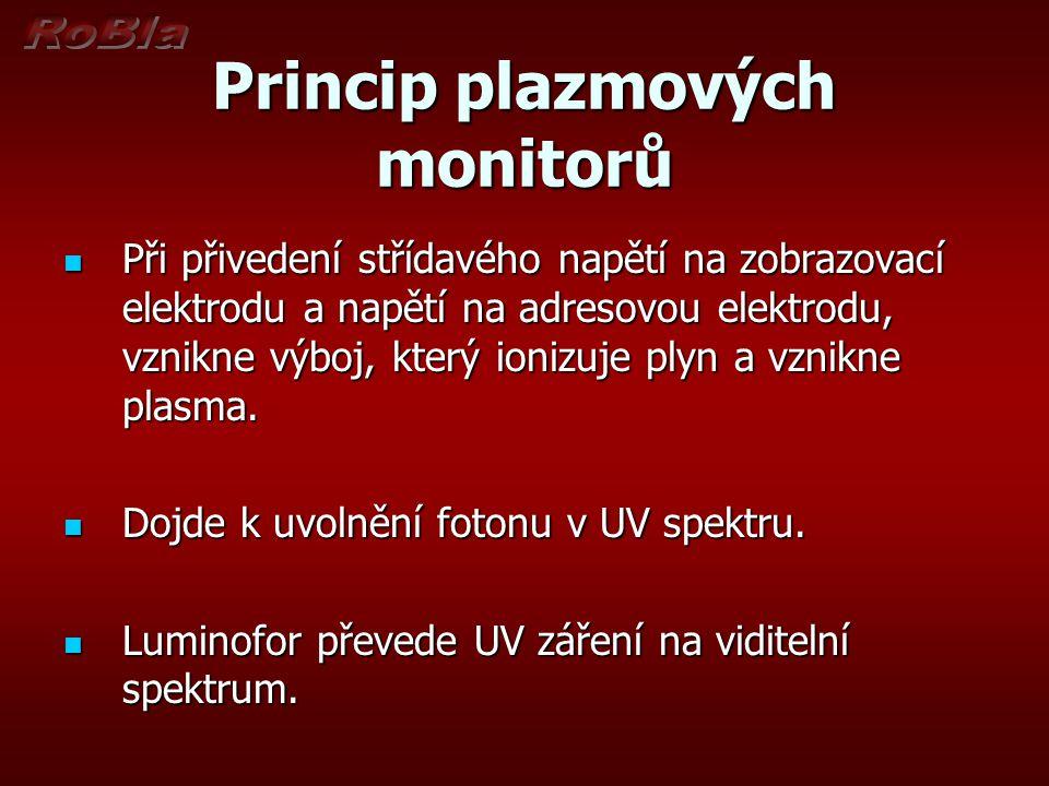 Princip plazmových monitorů Při přivedení střídavého napětí na zobrazovací elektrodu a napětí na adresovou elektrodu, vznikne výboj, který ionizuje pl