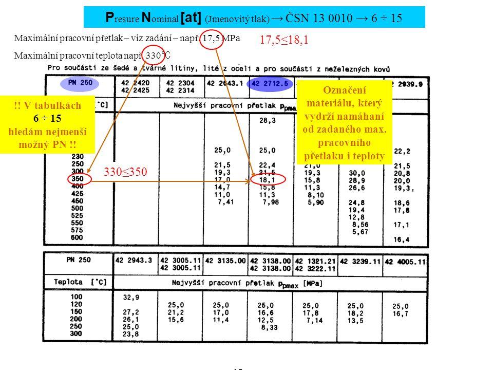 P resure N ominal [at] (Jmenovitý tlak) → ČSN 13 0010 → 6 ÷ 15 Maximální pracovní přetlak – viz zadání – např. 17,5 MPa Maximální pracovní teplota nap