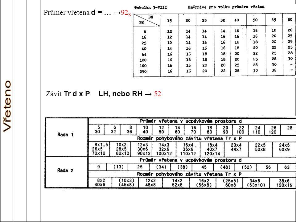 Průměr vřetena d = … → 92 S Závit Tr d x P LH, nebo RH → 52