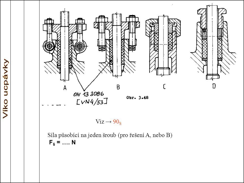 Viz → 90 S Síla působící na jeden šroub (pro řešení A, nebo B) F š = …. N