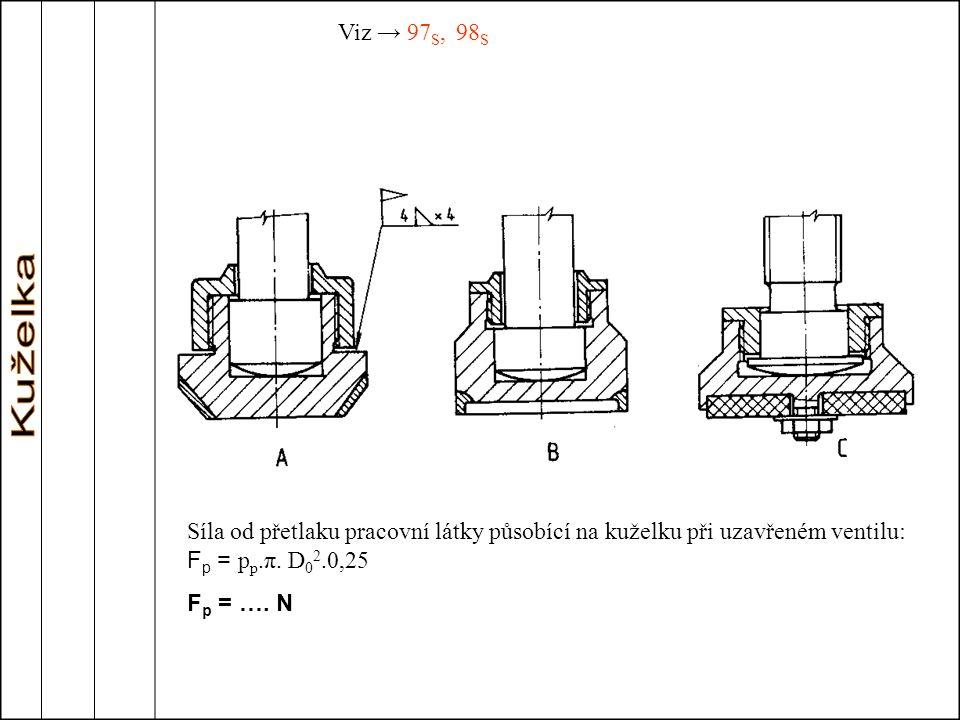 Síla od přetlaku pracovní látky působící na kuželku při uzavřeném ventilu: F p = p p.π. D 0 2.0,25 F p = …. N