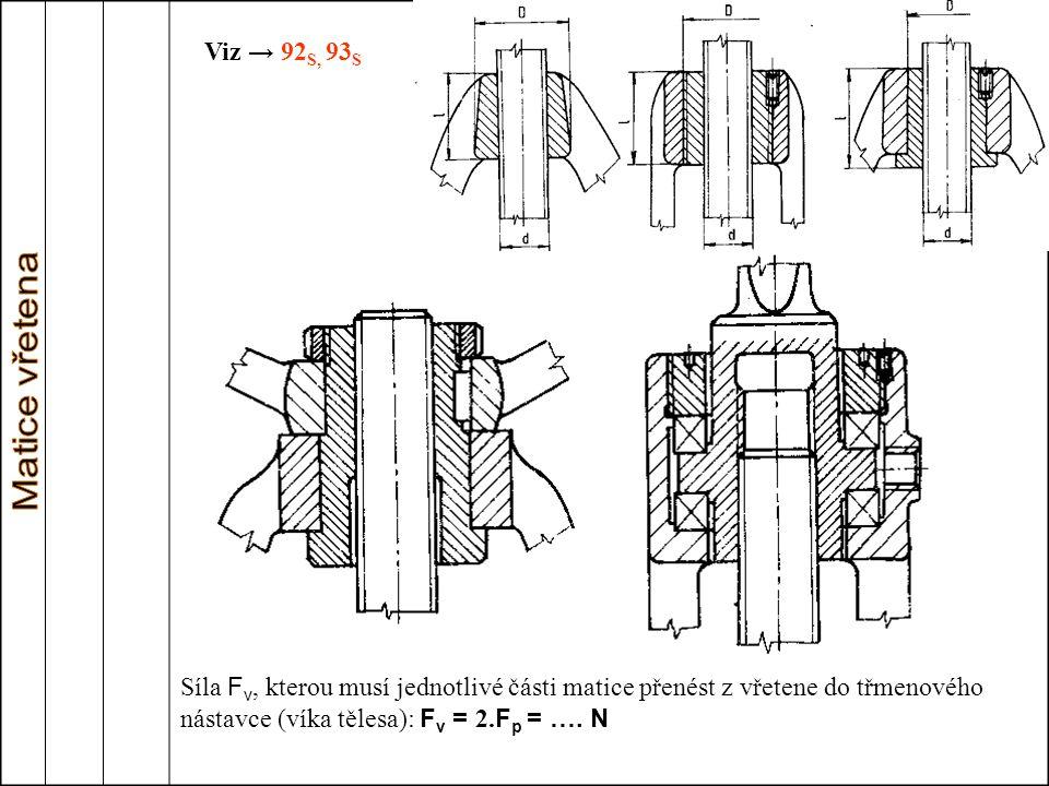 Viz → 92 S, 93 S Síla F v, kterou musí jednotlivé části matice přenést z vřetene do třmenového nástavce (víka tělesa): F v = 2. F p = …. N