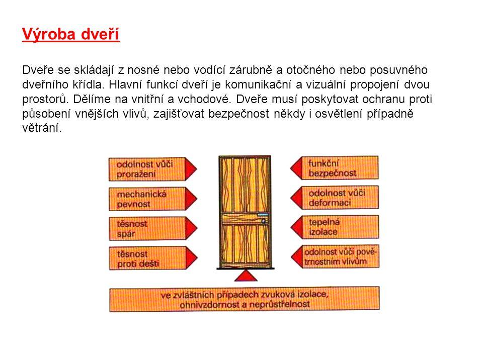 Výroba dveří Dveře se skládají z nosné nebo vodící zárubně a otočného nebo posuvného dveřního křídla. Hlavní funkcí dveří je komunikační a vizuální pr